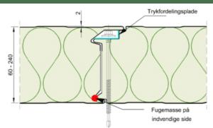 Mineraluldspanel facade detaljer